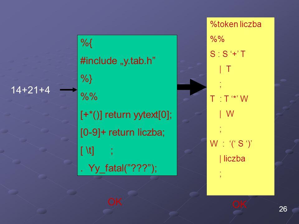 [+*()] return yytext[0]; [0-9]+ return liczba; [ \t] ;